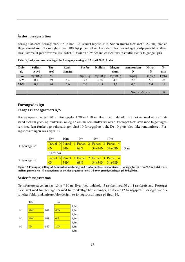 20 Resultater I denne del af opgaven beskrives resultaterne for N-gødskning i forhold til udbytte og forskellige kvalitets...
