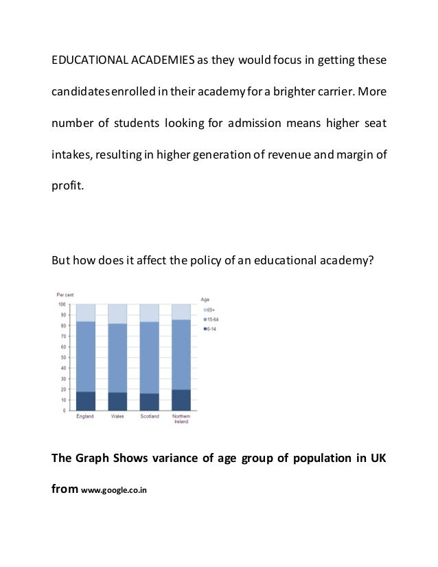 PEST ANALYSIS OF EDUCATIONAL ACADEMY IN UK