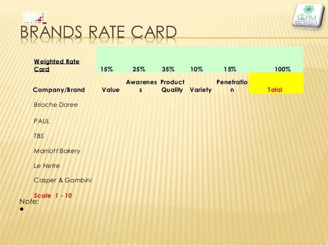 Brioche Doree Marketing Presentation Jan 2011 Template AF Copy – Rate Card Template