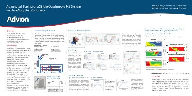 Automated Tuning of a Single Quadrupole MS System for User-Supplied Calibrants Overview: Instrument Voltages to be Tuned S...