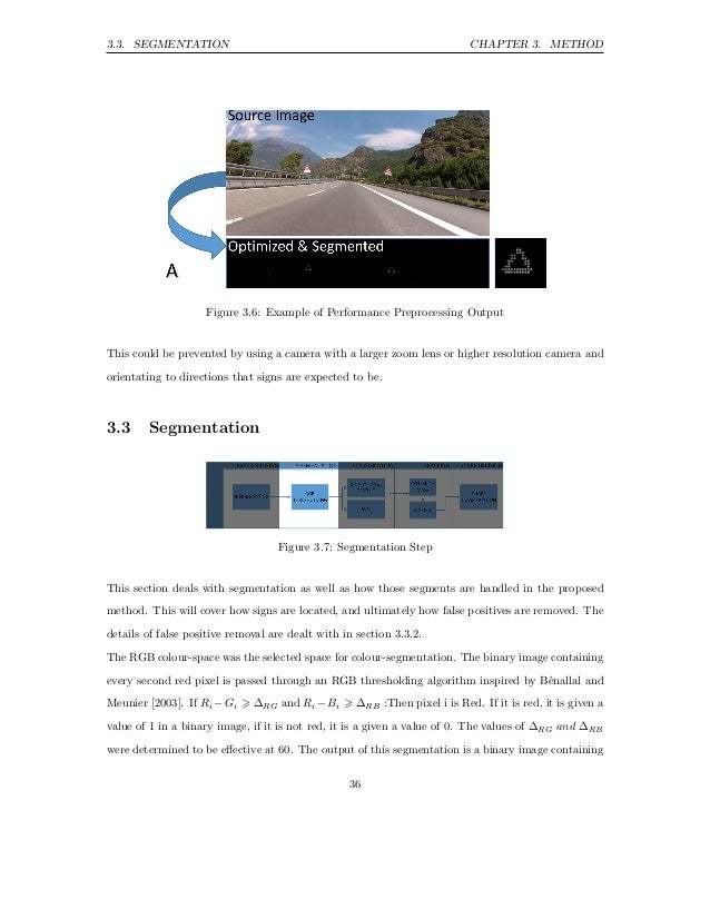 High Performance Traffic Sign Detection