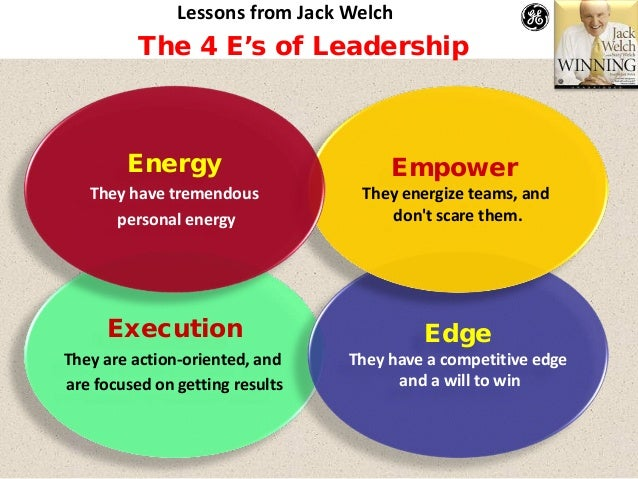Execution They are action-oriented, and are focused on getting results Edge They have a competitive edge and a will to win...