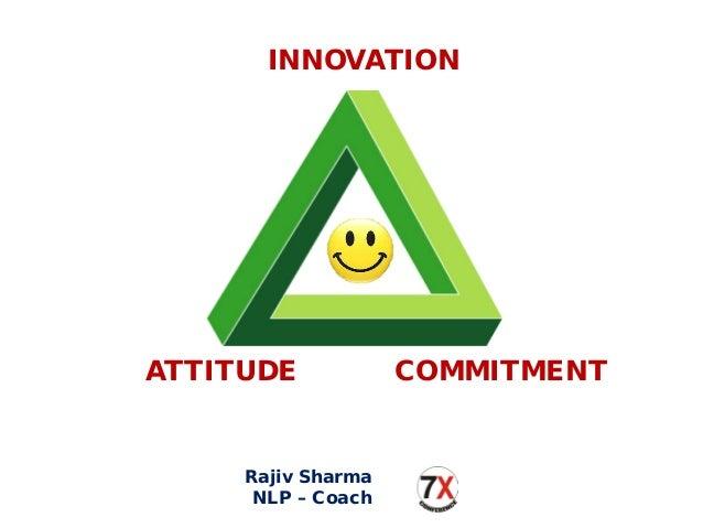 ATTITUDE COMMITMENT INNOVATION Rajiv Sharma NLP – Coach