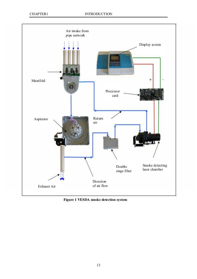 Power System Protection Basics in addition Honda Grom Msx 125 Service Manual Pdf likewise 34822453 Diagramaselectricosdemotorescummins together with Multipoint Fuel Injection System Mpfi as well Schematic Diagram Of Blood Pressure Homeostasis In Figure 29 8. on wiring diagram for slide gate