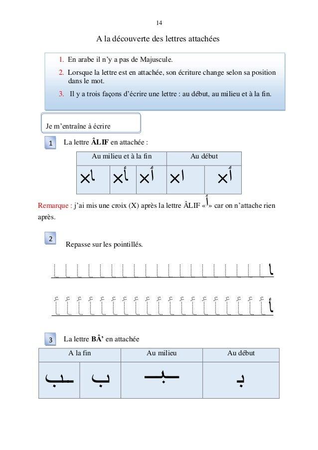 14 La lettre ÂLIF en attachée : Au milieu et à la fin Au début ×ﺎ ×ﺄ ×ٲ ×ﺍ ×ٲ Remarque : j'ai mis une croix (X) ...