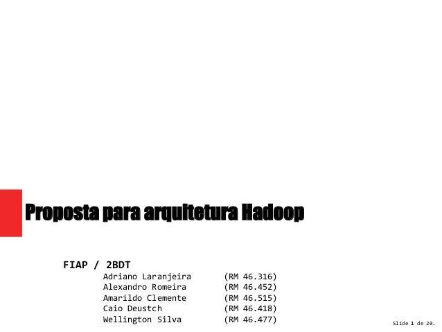 Slide 1 de 20.  Proposta para arquitetura Hadoop  FIAP / 2BDT  Adriano Laranjeira (RM 46.316)  Alexandro Romeira (RM 46.45...