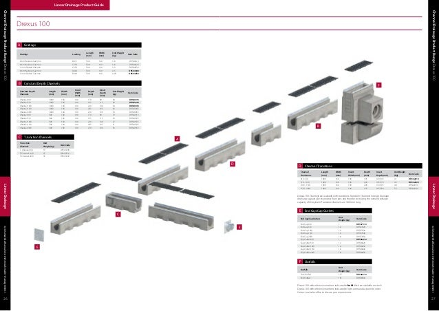Linear-Drainage-Product-Guide-11658