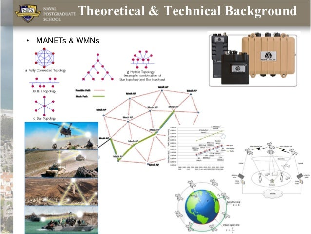 qos in manets thesis Analysis-of-black-hole-attack-on-manets-thesis free-thesis-on-manet-mobile- ad-hoc-network  qos-routing-protocols-in-manet-2013-research-papers.