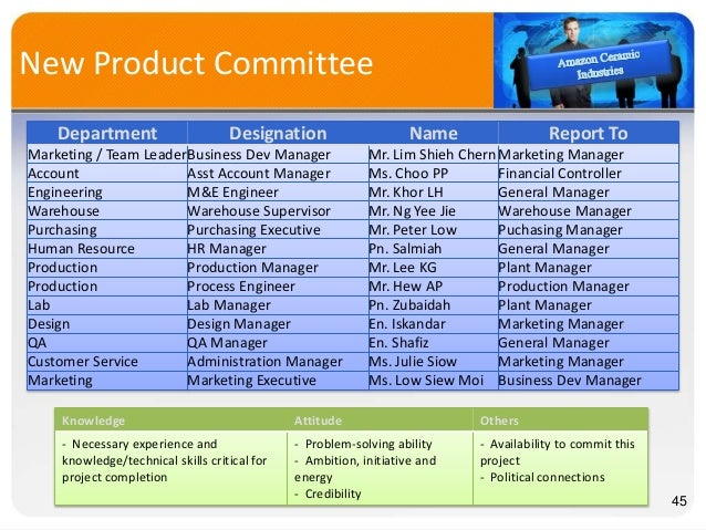 project management new product development White paper on new product development project selection having the right people to support the next big idea.