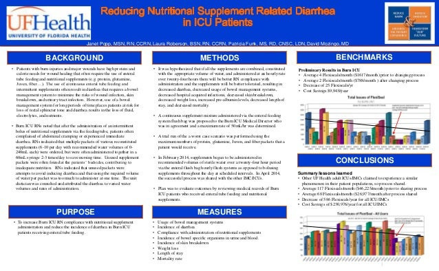 supplementsufhealth poster template 36x48