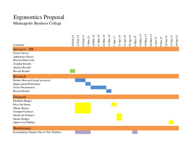 Mock ergonomics proposal timeline for Pr timeline template