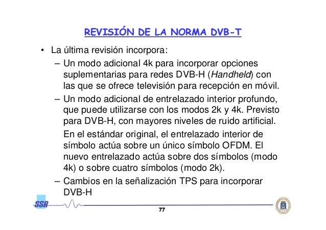 Revisión de opciones binarias de inserción de señal