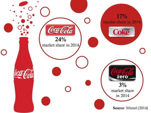 market segmentation of pepsi cola Today's leading soft drink brands dominate the universal beverage market to  help build loyalty, globally known brands like coke, pepsi, and.