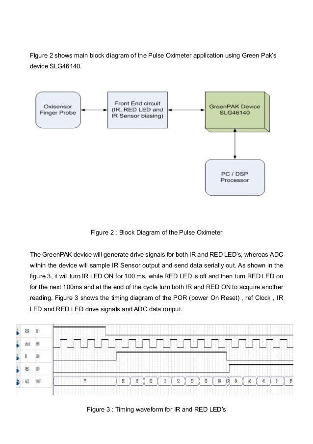 Pulseoxymetryanfinalv3p1 4 figure 2 shows main block diagram of the pulse oximeter ccuart Images