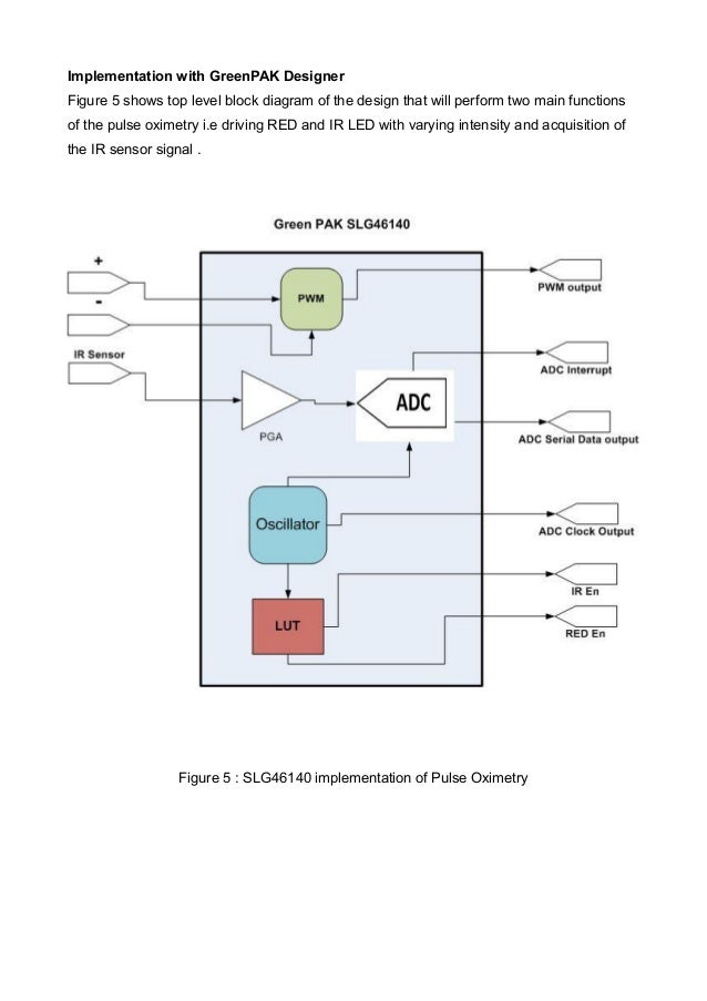 Pulseoxymetryanfinalv3p1 6 ccuart Images