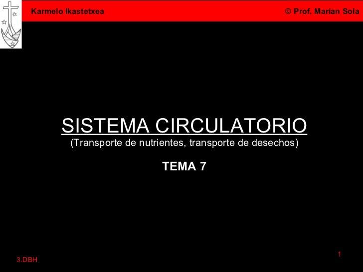 SISTEMA CIRCULATORIO (Transporte de nutrientes, transporte de desechos) TEMA 7 3.DBH