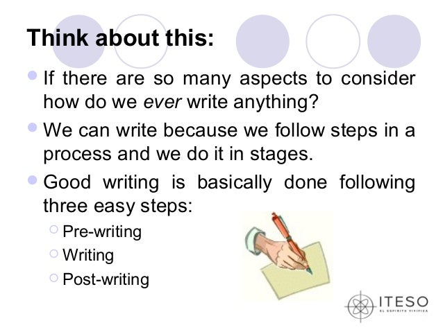 writing a reflective essay follows these basic steps prewriting _____ and revising Four basic steps in the writing process will be studied: 1) prewriting and invention , 2)  you may revise one essay of your choice for a higher grade the only.