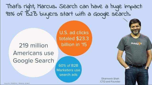 That's right, Marcus. Search can have a huge impact: 93% of B2B buyers start with a Google search. Sources: eMarketer, Sta...