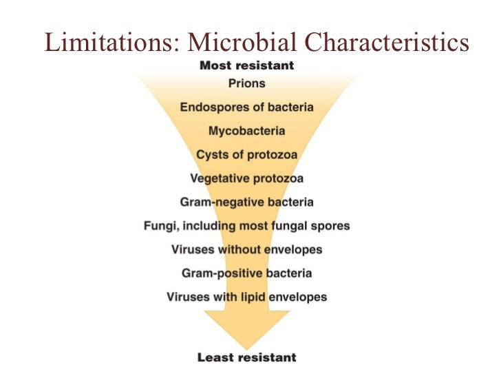 "manipulation of microbial growth Scientists examine new ways to manipulate the microorganisms within us  the  growth and stability of ""good"" microbe communities, she says."