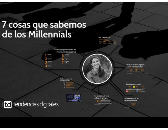 7 cosas que sabemos de los Millennials
