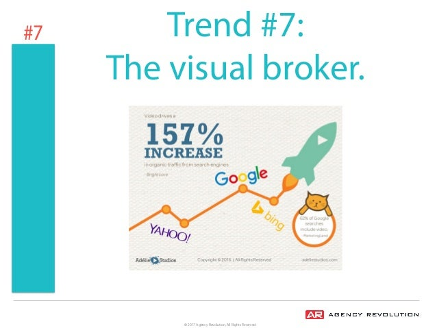 7 critical digital marketing trends for insurance agents ...