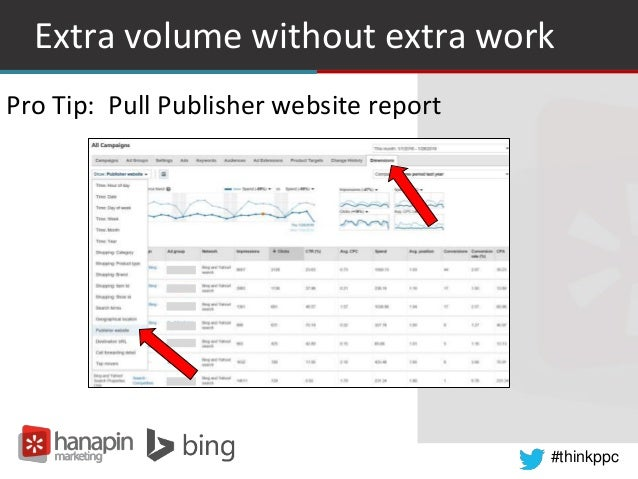 #thinkppc Extra volume without extra work Pro Tip: Pull Publisher website report