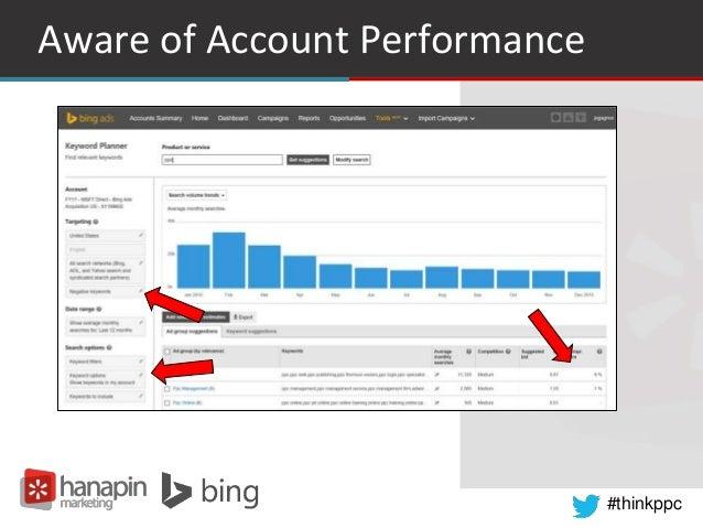 #thinkppc Aware of Account Performance