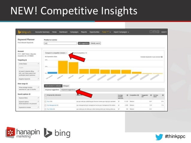 #thinkppc NEW! Competitive Insights