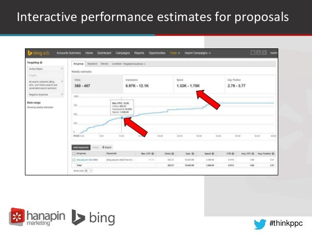 #thinkppc Interactive performance estimates for proposals
