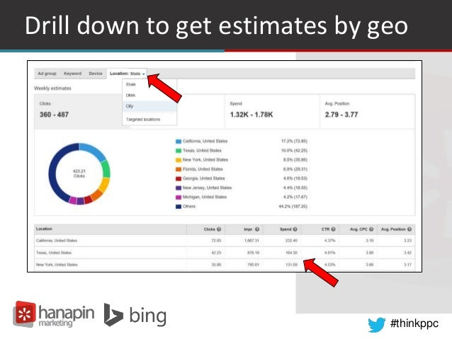 #thinkppc Drill down to get estimates by geo