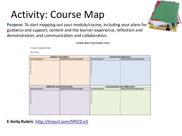 Activity: Course MapPurpose: To start mapping out your module/course, including your plans forguidance and support, conten...