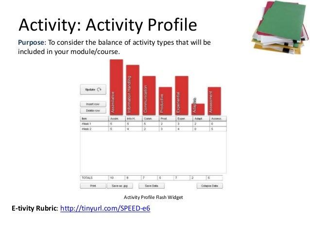 Activity: Activity Profile  Purpose: To consider the balance of activity types that will be  included in your module/cours...