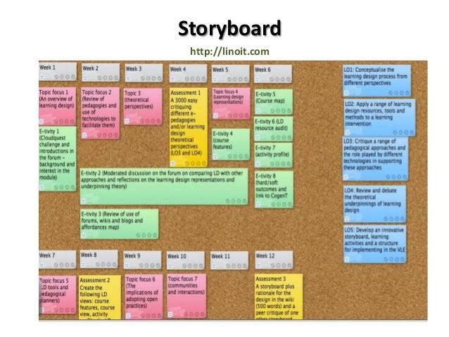Storyboard http://linoit.com