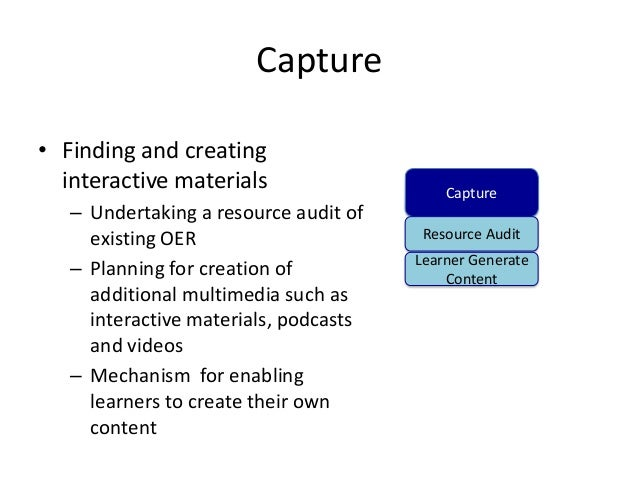 Capture• Finding and creating  interactive materials                    Capture   – Undertaking a resource audit of     ex...