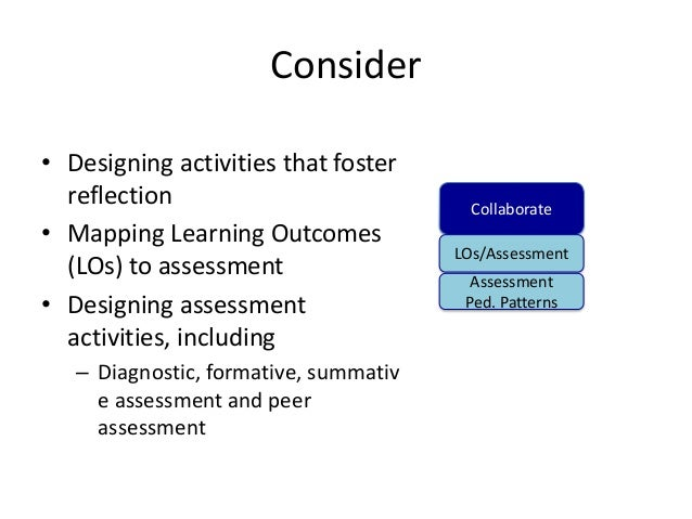Consider• Designing activities that foster  reflection                             Collaborate• Mapping Learning Outcomes ...