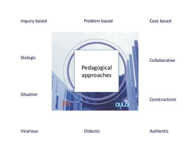 Inquiry based   Problem based   Case basedDialogic                                Collaborative                Pedagogical...