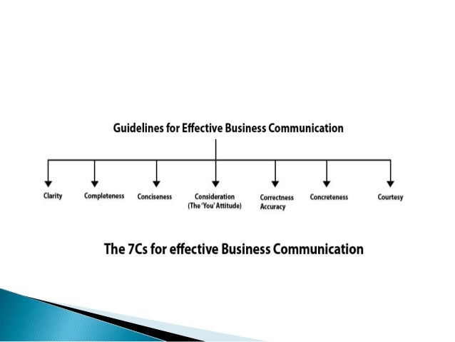 7 c's of effective business communication Hansen communication lab developed the concept of the five c's of communication, which are the importance of effective communication for business and personal.