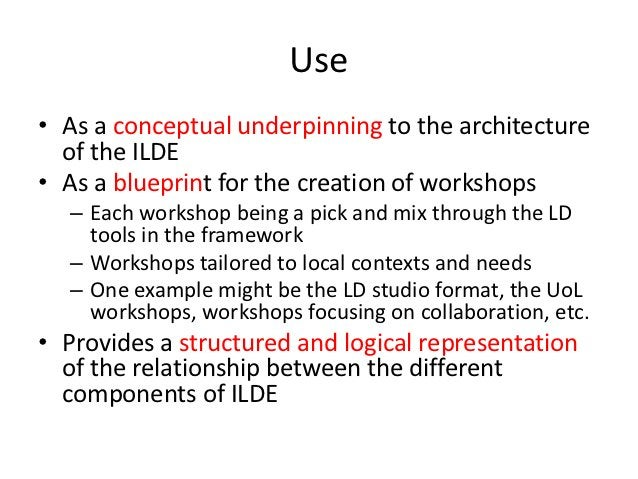 Use• As a conceptual underpinning to the architecture  of the ILDE• As a blueprint for the creation of workshops  – Each w...