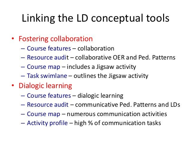 Linking the LD conceptual tools• Fostering collaboration  –   Course features – collaboration  –   Resource audit – collab...
