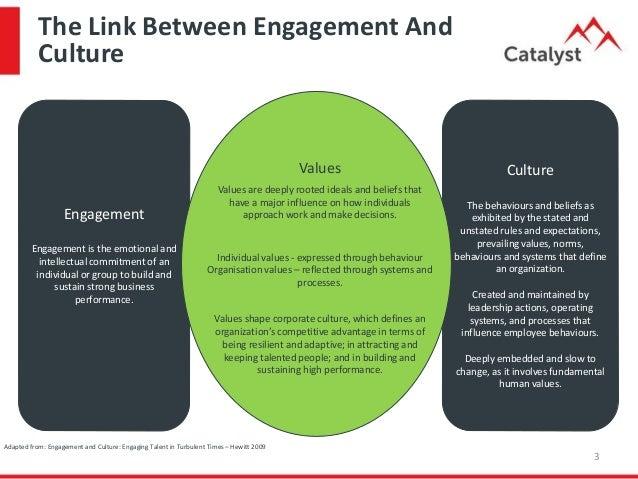 Culture Engagement Amp Performance