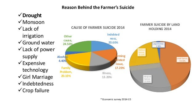 """farmers suicide causes Even so, why are farmer suicide rates so  been poor and are a major cause of rural distress farming is increasingly becoming an unviable activity"""" ."""