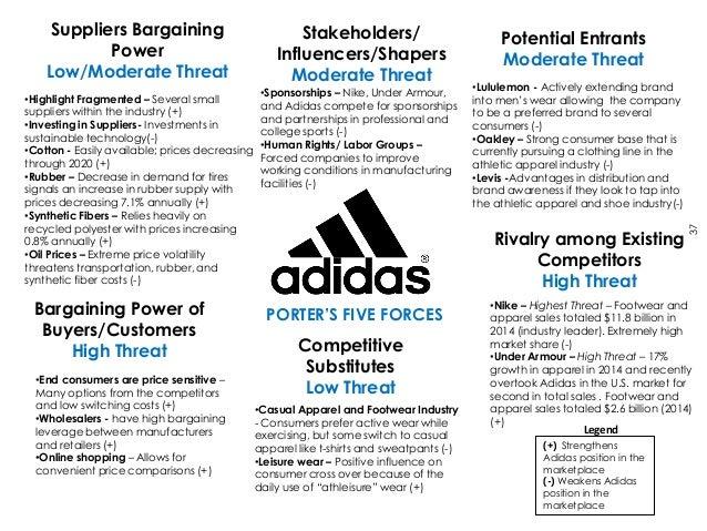 adidas company target market