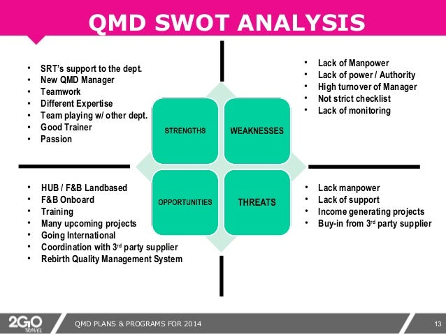 alternative courses of action and swot Learn how to conduct a swot analysis to identify situational strengths and weaknesses, as well as opportunities and threats.