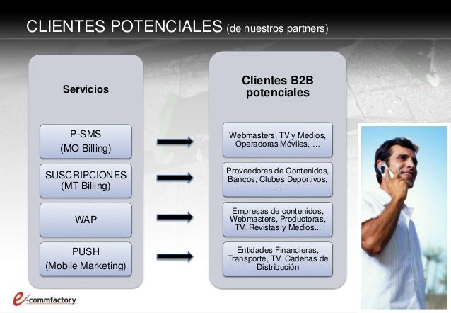 Servicios P-SMS (MO Billing) SUSCRIPCIONES (MT Billing) WAP PUSH (Mobile Marketing) Clientes B2B potenciales Webmasters, T...