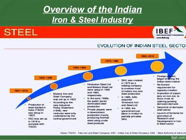 steel industry in india Joint plant committee (jpc) is the only institution in the country, which is officially empowered by the ministry of steel / government of india to collect data on.