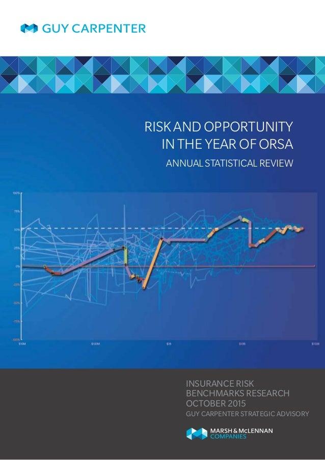INSURANCE RISK BENCHMARKS RESEARCH OCTOBER 2015 RISKANDOPPORTUNITY INTHEYEAROFORSA AnnualStatisticalREVIEW GUY CARPENTER S...