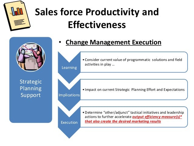 https://image.slidesharecdn.com/7d8aae1b-6ad4-43db-882d-90eda6332e56-150305223226-conversion-gate01/95/sales-force-effectiveness-and-productivity-overview-summaryv2-4-638.jpg?cb=1425595085