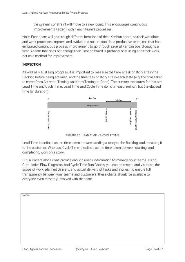 Leankanban 55 lean agile kanban processes ccuart Choice Image
