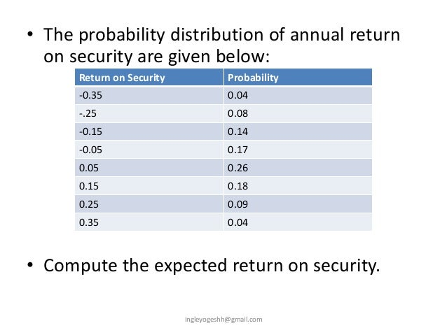 • The probability distribution of annual return on security are given below: • Compute the expected return on security. Re...
