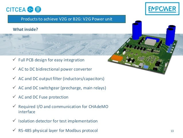 What inside? 13  Full PCB design for easy integration  AC to DC bidirectional power converter  AC and DC output filter ...